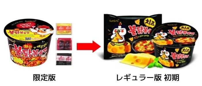 チーズブルダック炒め麺変遷