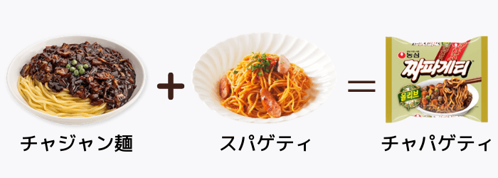 チャパゲティ名前由来